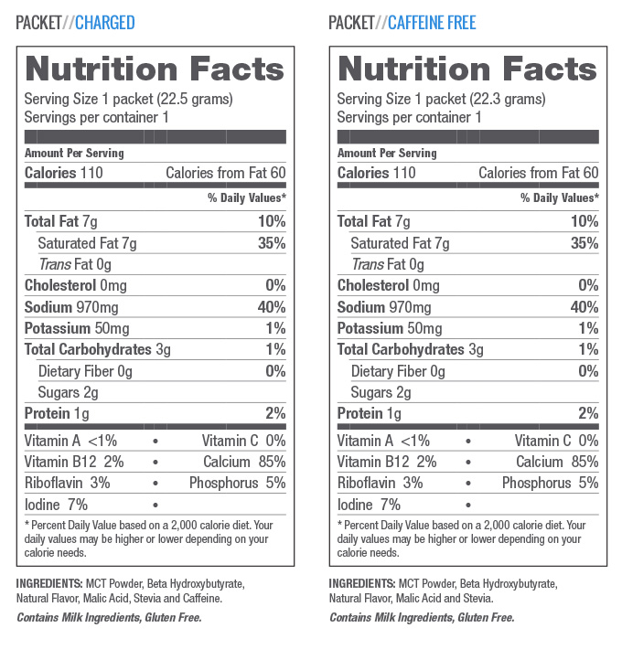 otg-nutrition-facts